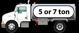 Tanker 5 Ton