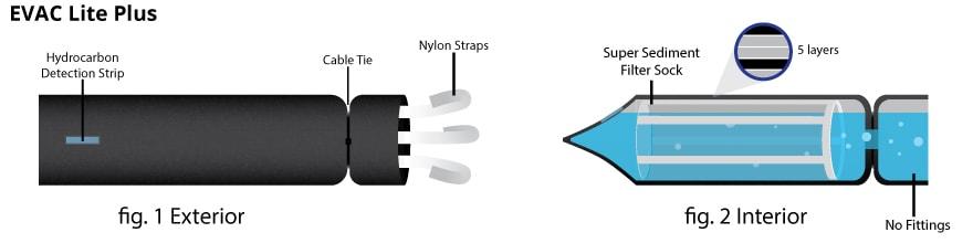 Filtration System, EVAC Lite Plus